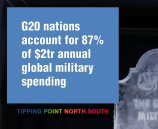 G20 nations account for 87% of $2tr annual global military spending
