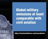 Global military emissions at least comparable with civil aviation