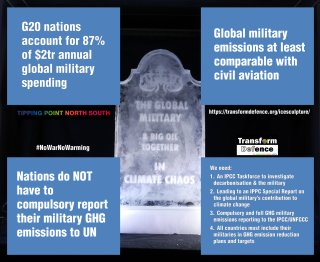 G20 account for 87% of $2 trillion global annual military spending. GHG emissions of global militaries are at least comparable with civil aviation.