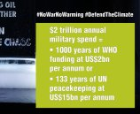 $2 trillion annual military spend = • 1000 years of WHO funding at US$2bn per annum or • 133 years of UN peacekeeping at US$15bn per annum