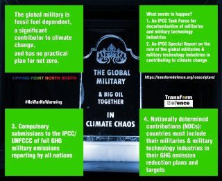 Four demands that begin to address the significant (historical) GHG emissions of the global military.